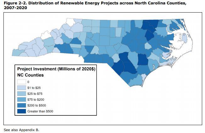 Distribution of Renewable Energy Projects across NC